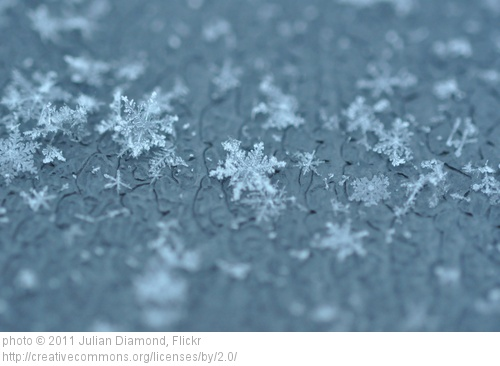 Frozen fractals- or repeating patterns