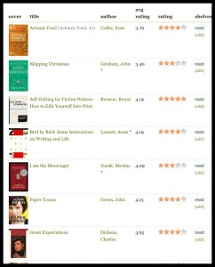goodreads read shelf